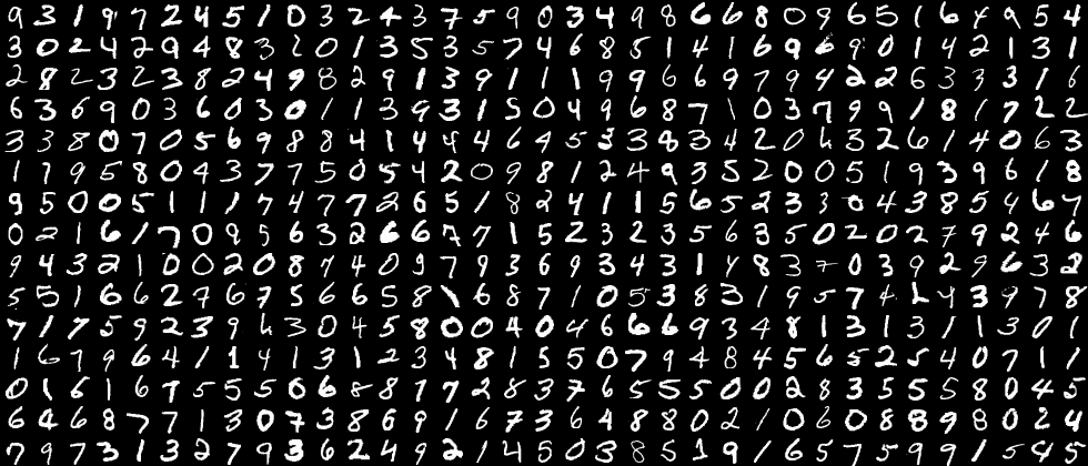 Image result for MNIST